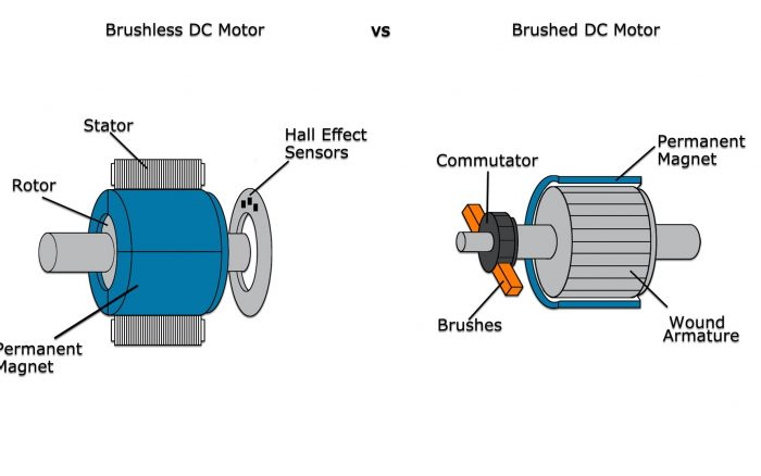 The difference between ac and dc electric motors mohnish for Ac and dc motor